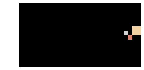 Ginger Pixel